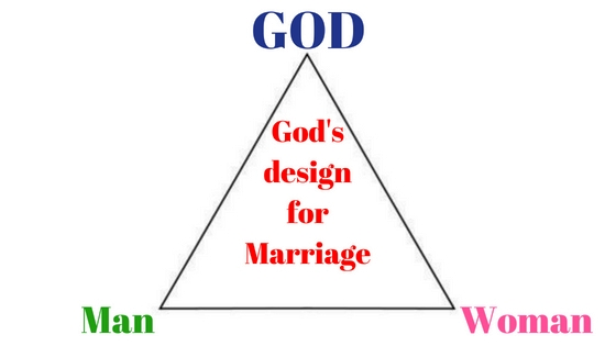 Marriage is divinely appointed by God