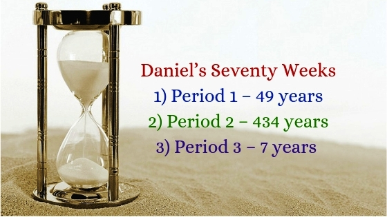 Daniel 9 (70 Weeks Prophecy)