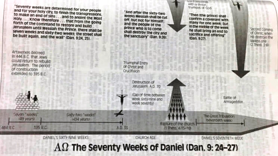 Ten Keys to understanding the 70 weeks of Daniel