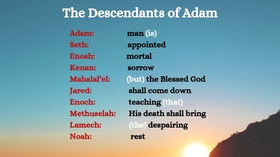 Meanings of the Names in Genesis 5