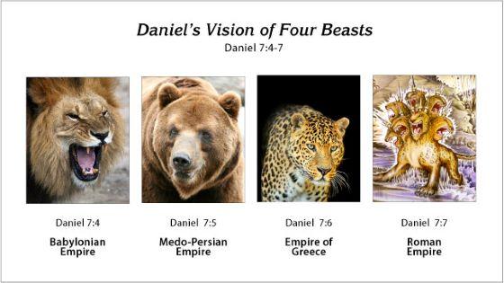 Understanding Daniel's Vision of 4 Beasts